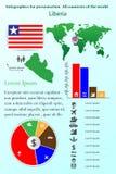 利比里亚 介绍的Infographics 世界的所有国家 库存例证