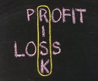 利润、损失和风险 图库摄影