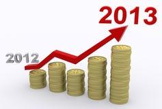 利润增量2013年 免版税库存照片