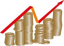利润增长 库存照片