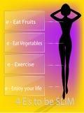 剪影亭亭玉立的妇女infographic与是4个的技巧亭亭玉立的 库存图片