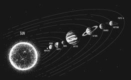 剪报地球重点水银路径太阳系金星 皇族释放例证