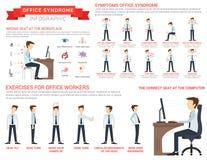 办公室综合症状的传染媒介平的例证 免版税库存照片