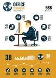 办公室综合症状Infographics 库存照片