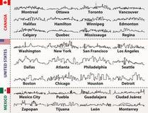 加拿大、美国和墨西哥市地平线剪影 库存图片