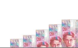 财务金钱图表 库存照片