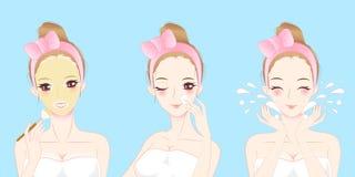 动画片护肤妇女 图库摄影