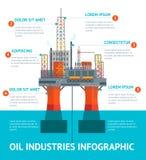动画片石油工业Infographic菜单 向量 库存例证