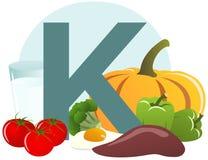 包含维生素K的食物 库存图片