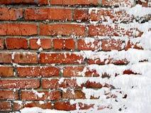 包括的雪墙壁 免版税库存照片