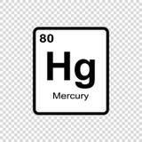 化学元素水银 向量例证