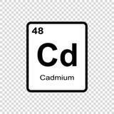 化学元素镉 库存例证