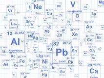 化学元素座标图纸 库存照片