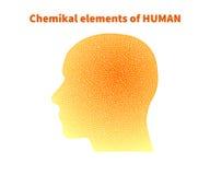 化学元素 图库摄影
