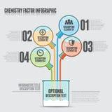 化学因素Infographic 免版税图库摄影