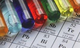 化学系列试管 免版税库存图片