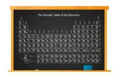 化工元素周期表在学校黑板的在白色的木制框架 库存例证