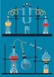 化工烧瓶,举办的化学反应设备的构成 皇族释放例证