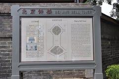 北京,第5可以:响铃和鼓塔地图从北京 图库摄影