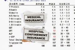 医疗的保险 免版税库存图片