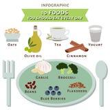 十食物您应该每天吃infographic传染媒介 皇族释放例证