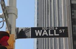 华尔街路牌,纽约 免版税库存图片