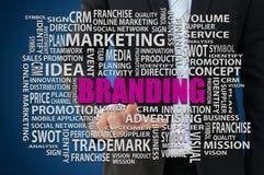 单项产品行销概念 图库摄影