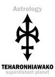 占星术:一点行星TEHARONHIAWAKO 免版税库存照片