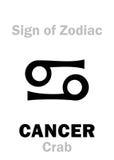 占星术:黄道带巨蟹星座的标志螃蟹 免版税图库摄影
