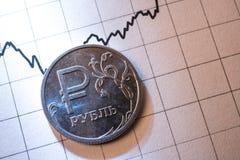 卢布和证券交易所 免版税库存图片