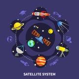 卫星系统概念 向量例证