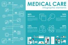 卫生保健概念医院infographic平的网传染媒介例证 患者,护士,临床实验室,医生 皇族释放例证