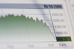 危机财务全球 免版税库存照片