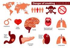危险抽烟 库存例证