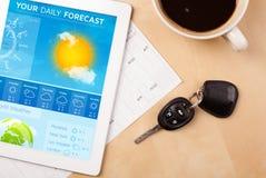 压片显示在屏幕上的个人计算机天气预报有一个杯子的coffe 库存图片