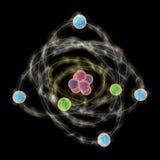 原子模型星球 库存照片