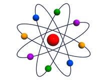 原子 库存图片