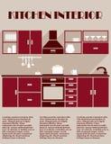 厨房内部infographic模板 库存例证