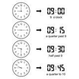 及早学会学会告诉时间壁钟传染媒介 向量例证