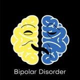 双极性障碍平的设计的脑子象 库存例证
