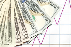 发单美元草绿色生长增长一百货币一 图库摄影
