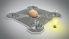 发现解答困难的情况的概念脑子是i 皇族释放例证