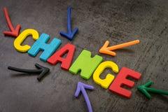 变动管理、企业变革或者移动在中断概念,多颜色磁铁箭头前指向词 免版税图库摄影