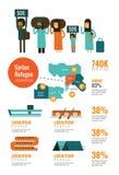 叙利亚南北战争infographics的难民 免版税库存照片