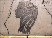 古老占星标志白羊星座 免版税库存照片