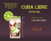 古巴Libre鸡尾酒食谱和准备 免版税库存照片