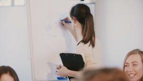 后面在flipchart在企业队会议上,现代工作场所的看法年轻女性办公室辅助画的图圈子 股票录像