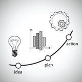 向量概念例证 想法,计划,和 免版税图库摄影