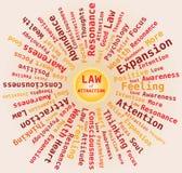 吸引力-太阳形状在橙色颜色的词云彩法律  免版税库存照片