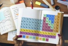 周期表化工化学Mendeleev概念 库存照片